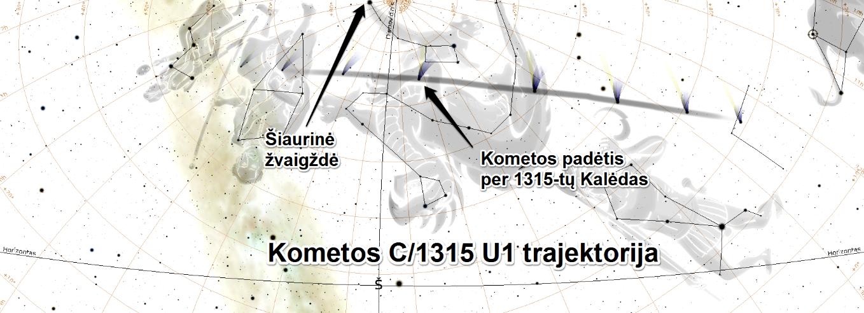 kometos-kelias